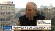 Lonsin Capital's Elser Says Italian Election Was Also an Anti-Immigration Vote