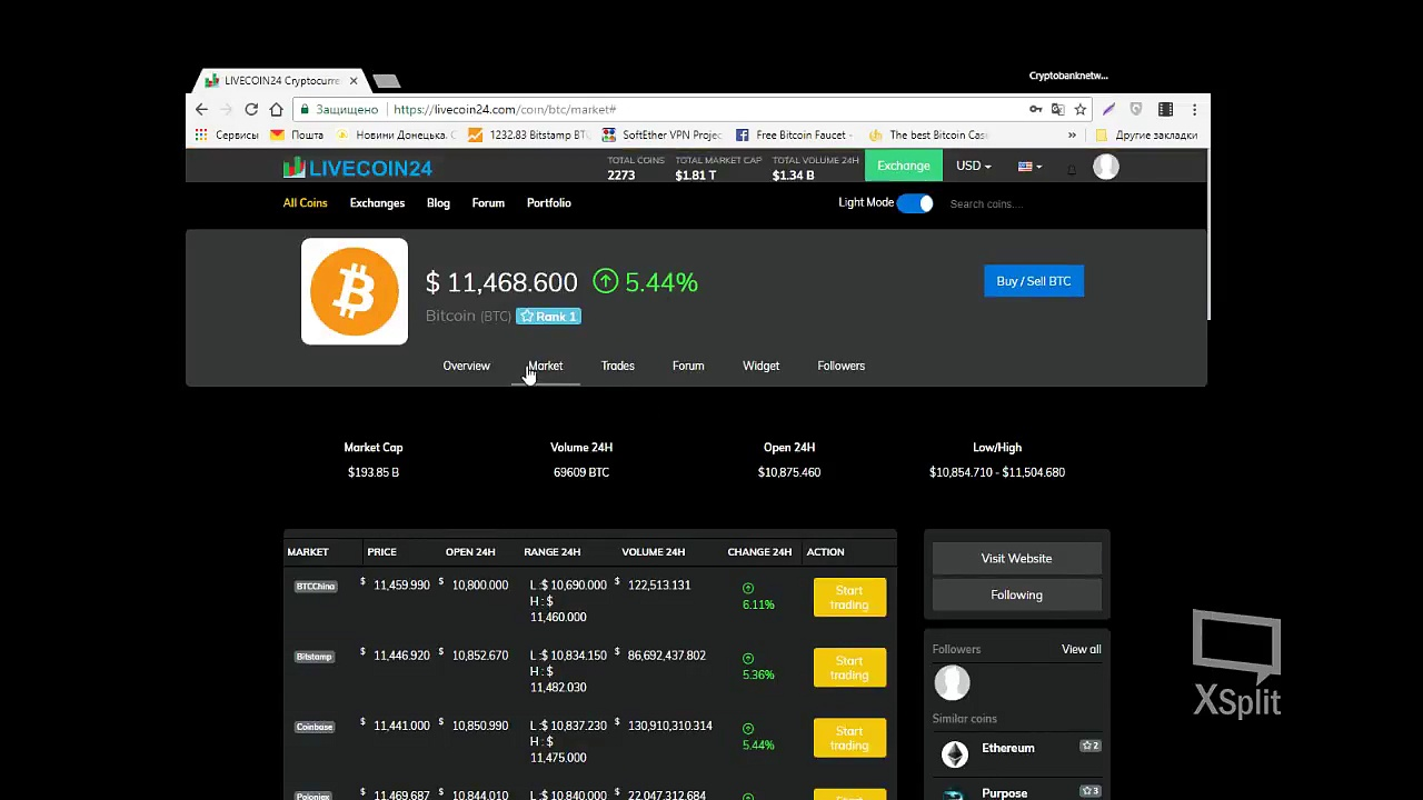 Cryptocurrency price online, buy, sell, trade Cryptocurrency