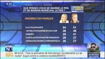 Sondage BFMTV: Marion Maréchal-Le Pen gagne la bataille de l'image contre Marine Le Pen
