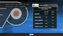 Bruins Face-Off Live: Bruins Take on Flyers Lead By Veterans Giroux And Voracek