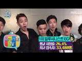 [My Little Television] 마이리틀텔레비전 - Who is the winner of MLT- 08? 20150808