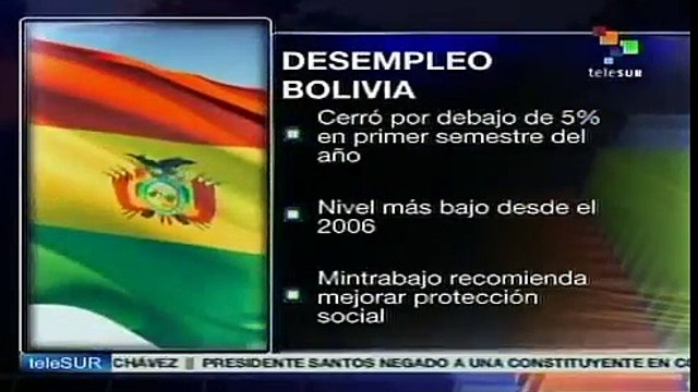 Unemployment rate below 5% in Bolivia