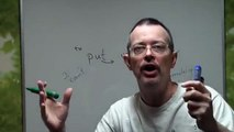 Learn English: Daily Easy English Expression 0066 -- 3 Minute English Lesson: put up with