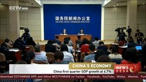 China first quarter GDP growth at 6.7%