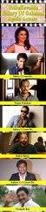 गोलमाल अगेन के अभिनेता का अविश्वसनीय वेतन, आप यकीन नहीं कर पाएंगे