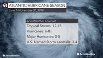 2018 hurricane season forecast to pack multiple powerful hurricanes