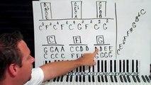 12 Bar Blues Piano Lesson - video dailymotion