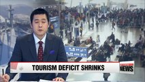 Korea's tourism deficit in February at lowest level since September after PyeongChang Olympics effect