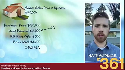 New Money Ideas for Real Estate Investing – Creative Real Estate Investing – YouTube