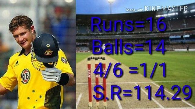 chennai super kings vs mumbai indians ipl 1st match full hilight and hindi \\ mi vs csk  1st ipl match full hilight  2018 new hindi