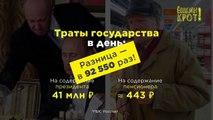 Россия — страна чудовищного неравенства