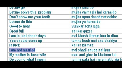 lesson 15 Urdu to English Sentences of Daily Use