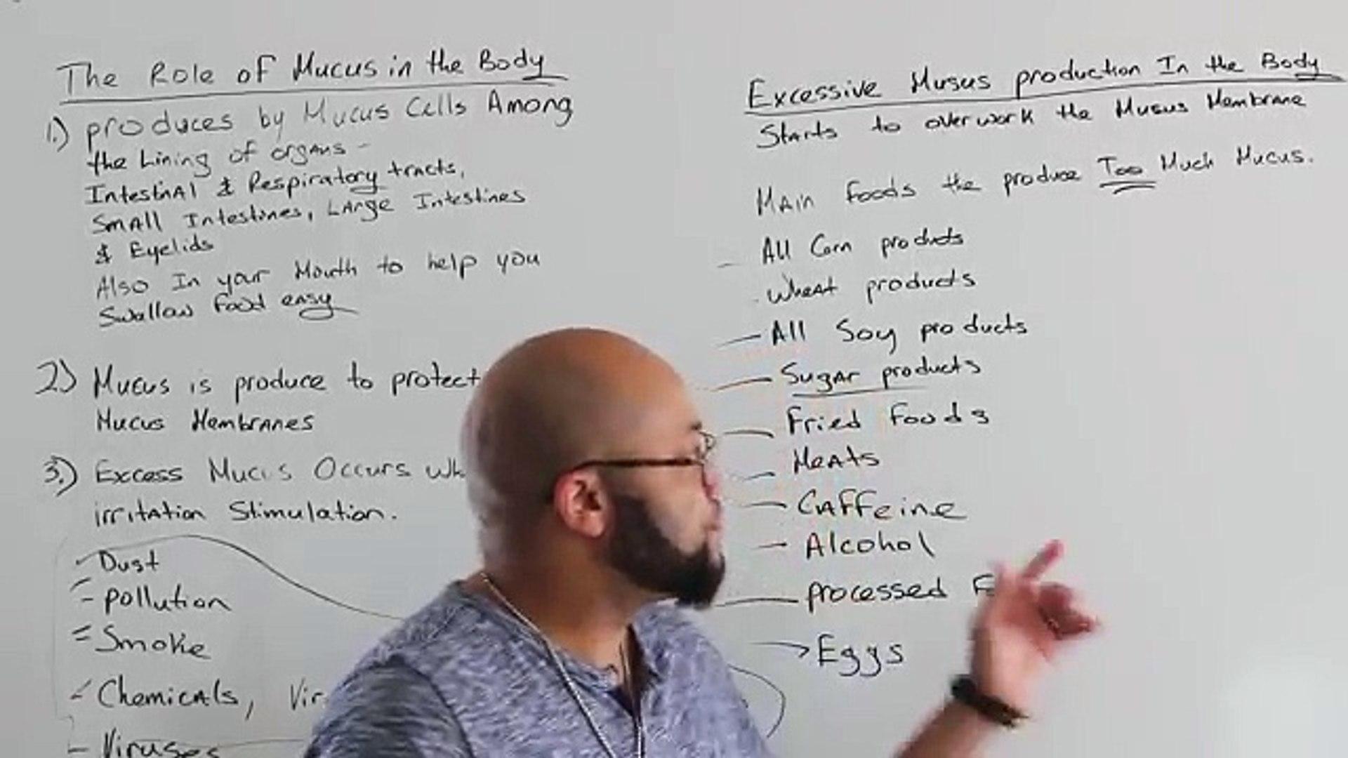Understanding Dr Sebi About Mucus