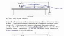 2015 Respuesta libre AP Física 5 | Física | Khan Academy en Español