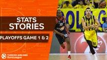 Turkish Airlines EuroLeague Playoffs Game 1 & 2: Stats Stories