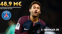 Top 10 des joueurs les mieux payés de la Ligue 1