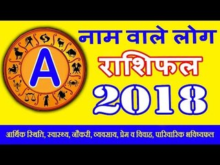 जानिये A नाम वाले व्यक्ति का स्वभाव | Meaning Of The First Letter Of Your Name | Alphabet Astrology