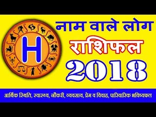 जानिये H नाम वाले व्यक्ति का स्वभाव | Meaning Of The First Letter Of Your Name | Alphabet Astrology