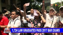 1,724 law graduates pass 2017 bar exams