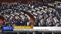 La tasa de apoyo al primer ministro japonés cae al 40,6 %