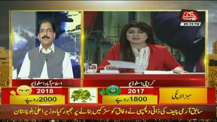 Budget Abb Takk 2018-19 - 8pm to 9pm - 27th April 2018