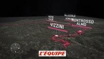 Le profil de la 4e étape (Catane - Caltagirone) - Cyclisme - Giro