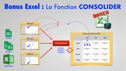 BONUS Excel : La fonction CONSOLIDER
