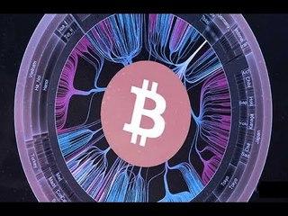 Notícias Análise 11/05: Investidor Processa Ripple - Mercado Futuros Influencia Queda do Bitcoin