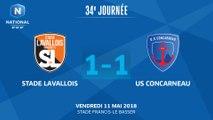 J34 : Stade Lavallois MFC - US Concarneau (1-1), le résumé