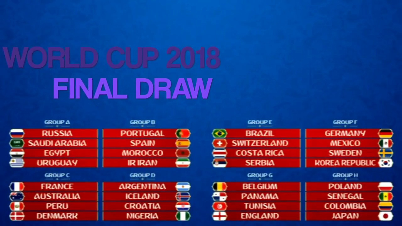 FIFA World Cup 2018 – Final Draw Results