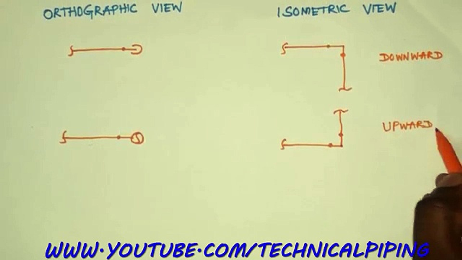 Piping   Draw Isometric Drawing from Orthographic Drawing   PART-1