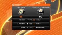 Le Real Madrid remporte l'Euroligue pour la dixième fois de son histoire - Basket - Euroligue (H)