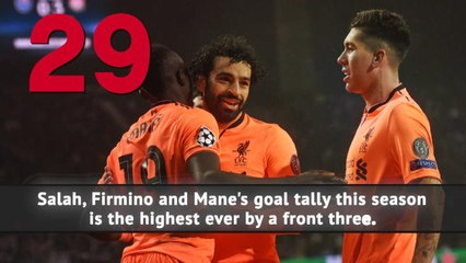 Liverpool's road to Kiev... in numbers