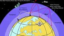 Κάτι από τα βάθη του σύμπαντος στέλνει στη Γη  13,000 ετών χάρτες άστρων!!!Χρονολογικά συμπίπτει και με την ηλικία του άγνωστου δορυφόρου του Μαύρου Ιππότη!!!