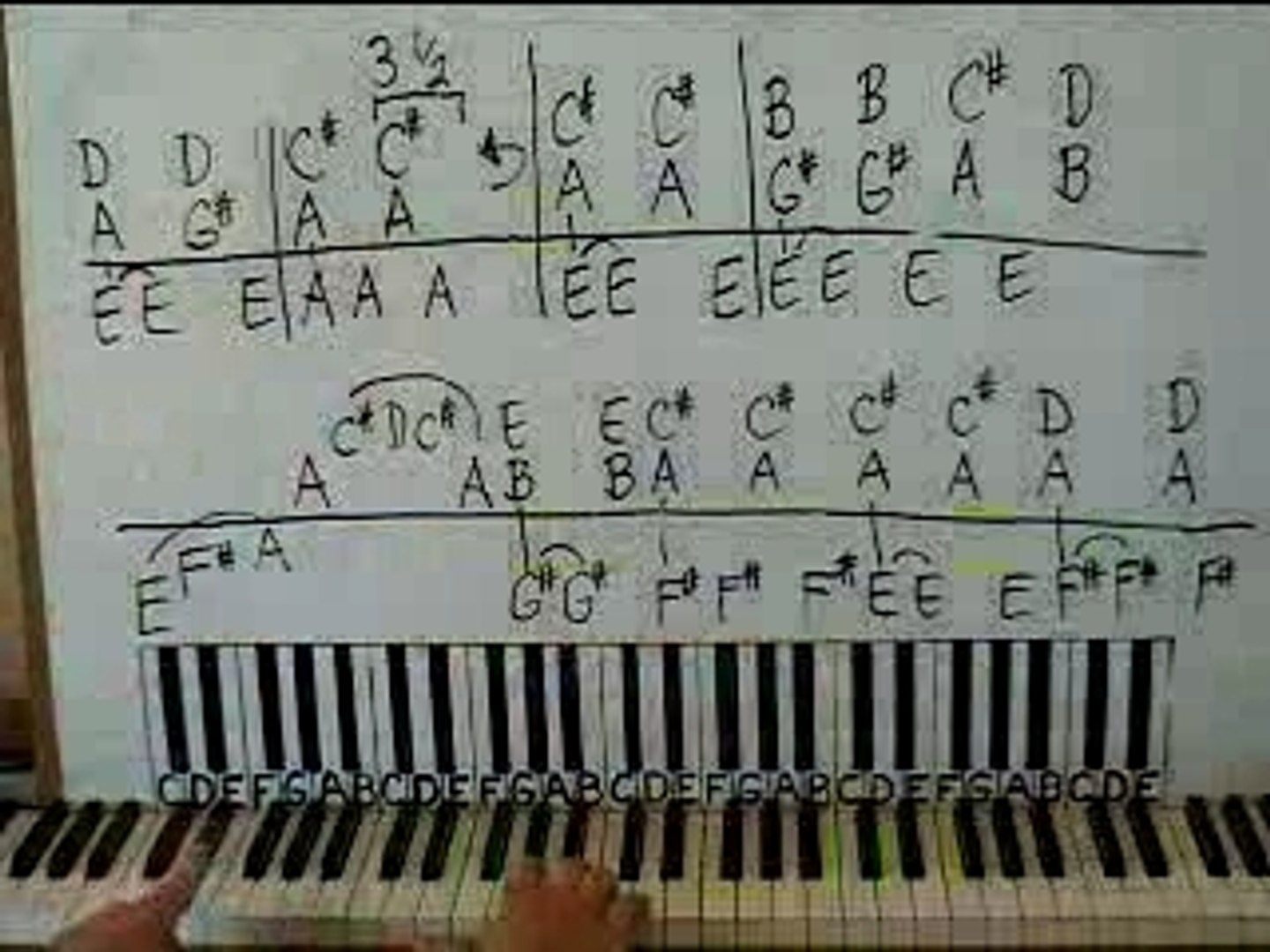 Tears In Heaven by Eric Clapton part 1 Piano Lesson