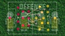 Les règles du foot pour les nuls - Les joueurs