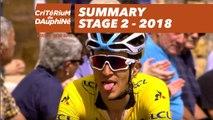 Summary - Stage 2 (Montbrison / Belleville) - Critérium du Dauphiné 2018
