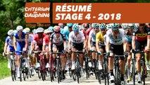 Résumé - Étape 4 (Chazey-sur-Ain / Lans-en-Vercors) - Critérium du Dauphiné 2018