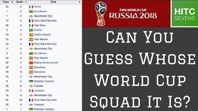 Can You Guess these 7 World Cup Squads From Their Club Sides?