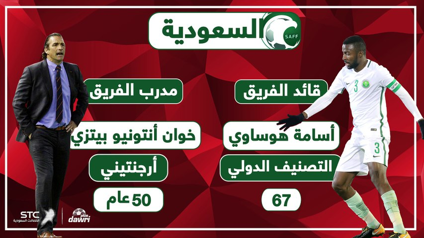 السعودية وروسيا في افتتاح كأس العالم