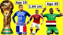 2018 Dünya Kupası Enleri - En Kısa, En Genç, En Yaşlı, En Kilolu, En Zayıf, En Uzun