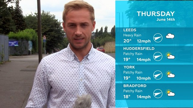 WEATHER: June 14th 2018