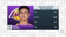 Tiki and Tierney: Lakers ask Kyle Kuzma and Lonzo Ball to tone down social media jabs