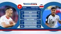 Le Face à Face - Suisse v Costa Rica
