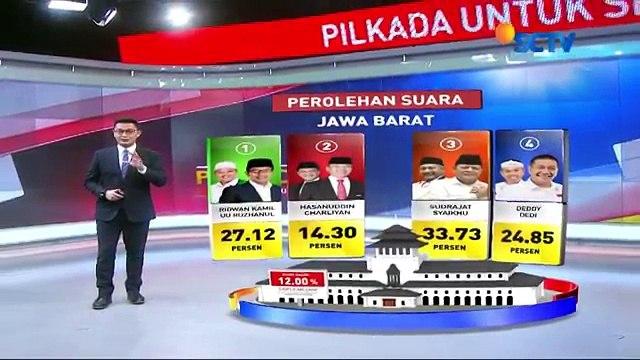 Cek Hasil Hitung Cepat Sementara Pilkada Serentak 2018 - Liputan6 Terkini