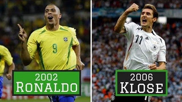 Last 7 World Cup Golden Boot Winners