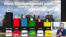 أخر أخبار ألمانيا حزب البديل يهدد عرش ميركل و رئيس الاتحاد الالماني يضغط على النجم مسعود أوزيل