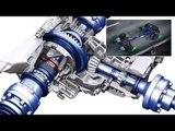 Audi A4 allroad quattro 2.0 TFSI - intelligent quattro strategy   AutoMotoTV