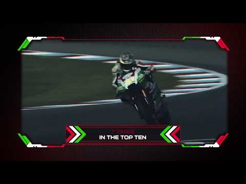 Aprilia Racing 2018
