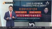 """""""제재에도 뚝뚝"""" 수상한 기름값"""